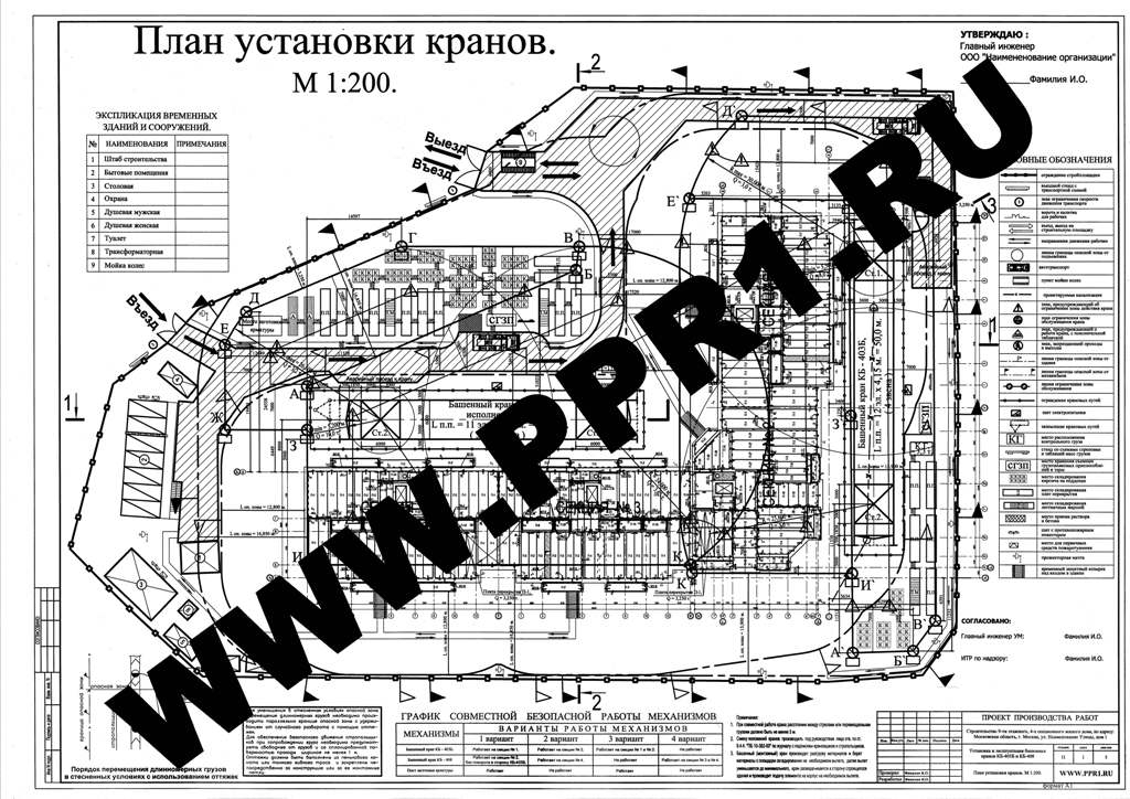 Проект Производства Работ